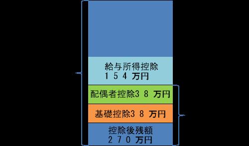 kyuyo-zu